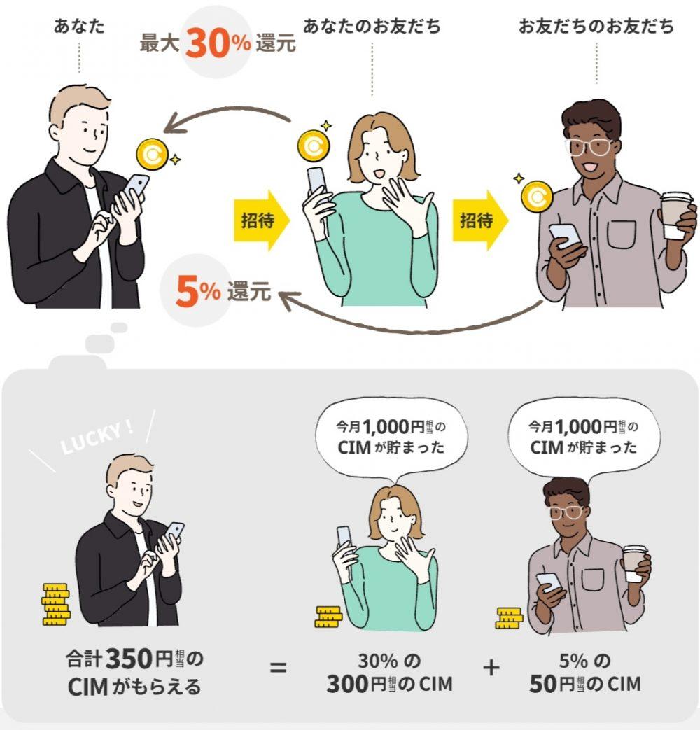 ダウン報酬の説明画像